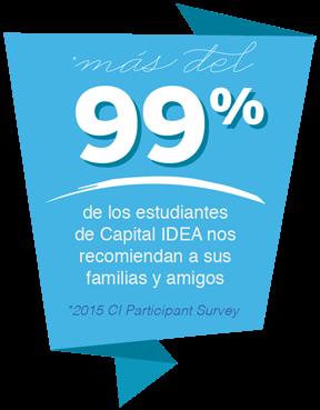 99percent stat en espanol